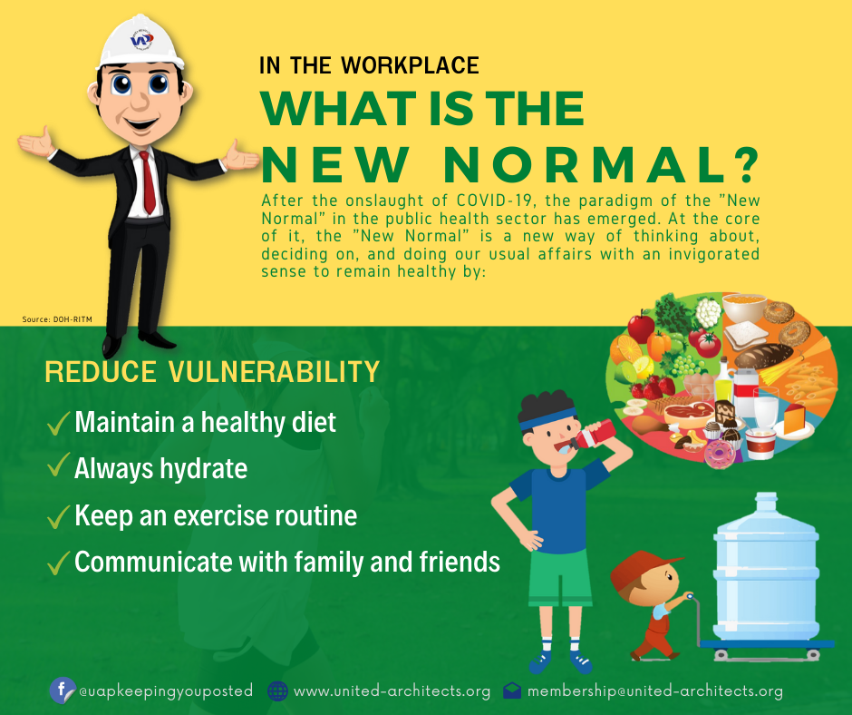 What Is The New Normal In The Workplace